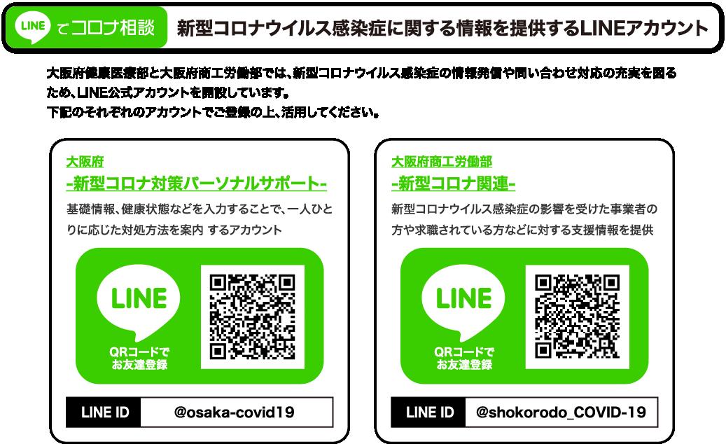コロナ 大阪 新型 ウイルス